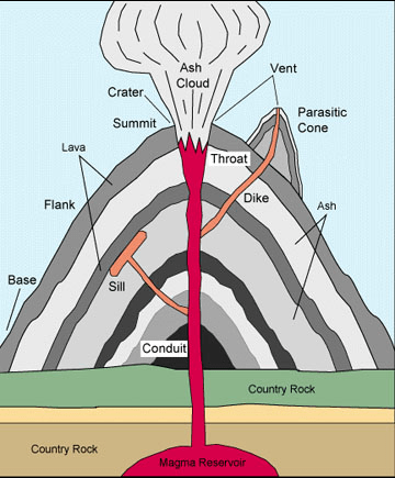 https://www.primeugandasafaris.com/blog/mount-nyiragongo-volcano-eruption-2021.html