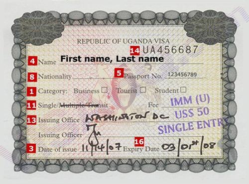 Uganda-visa